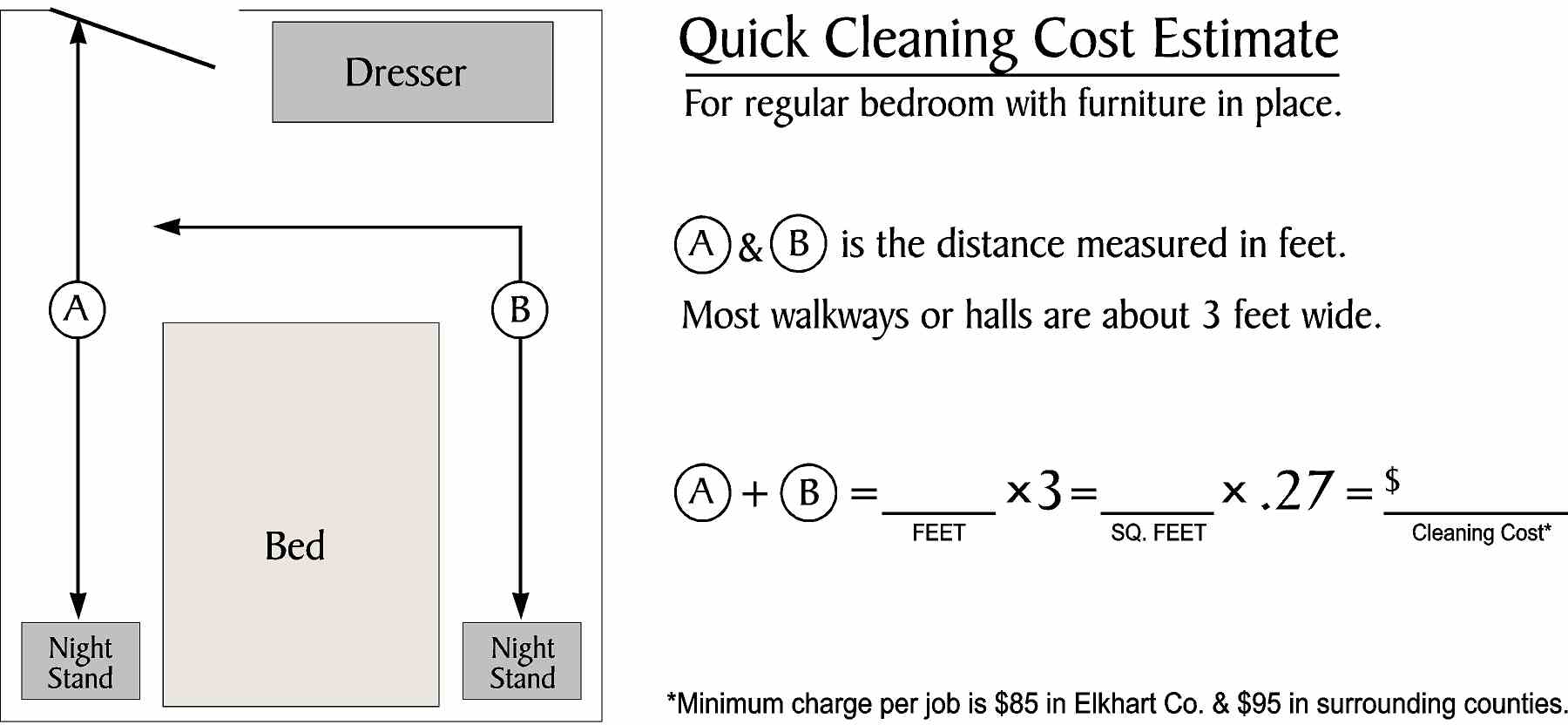 Calculate Cost Of Carpet Per Square Foot 28 Images