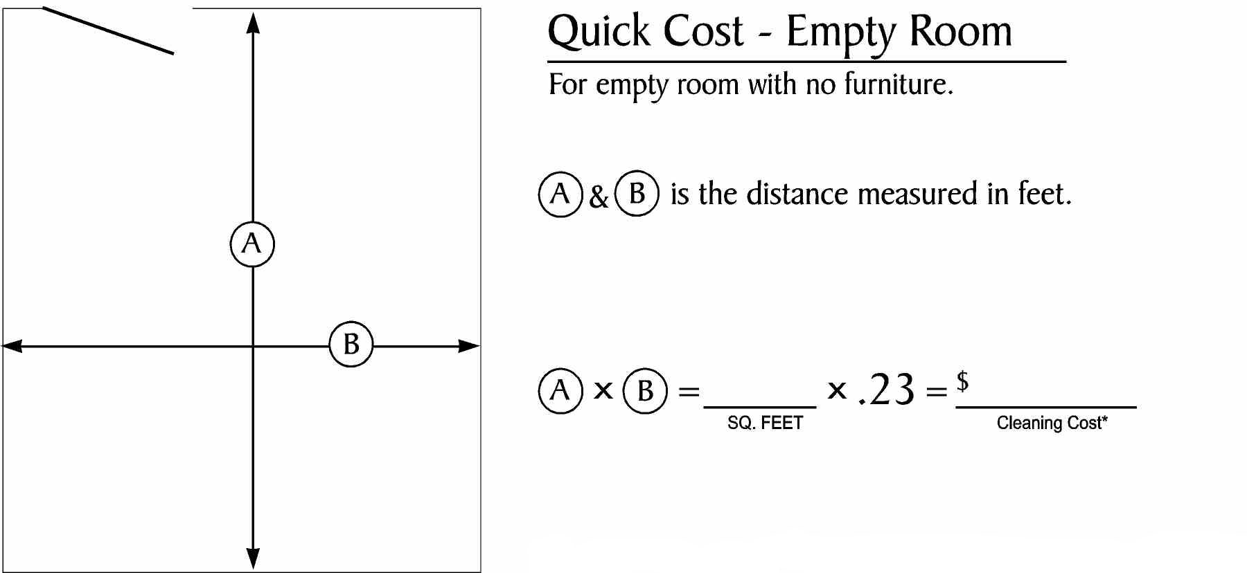 Pricing Cope S Carpet Cleaning